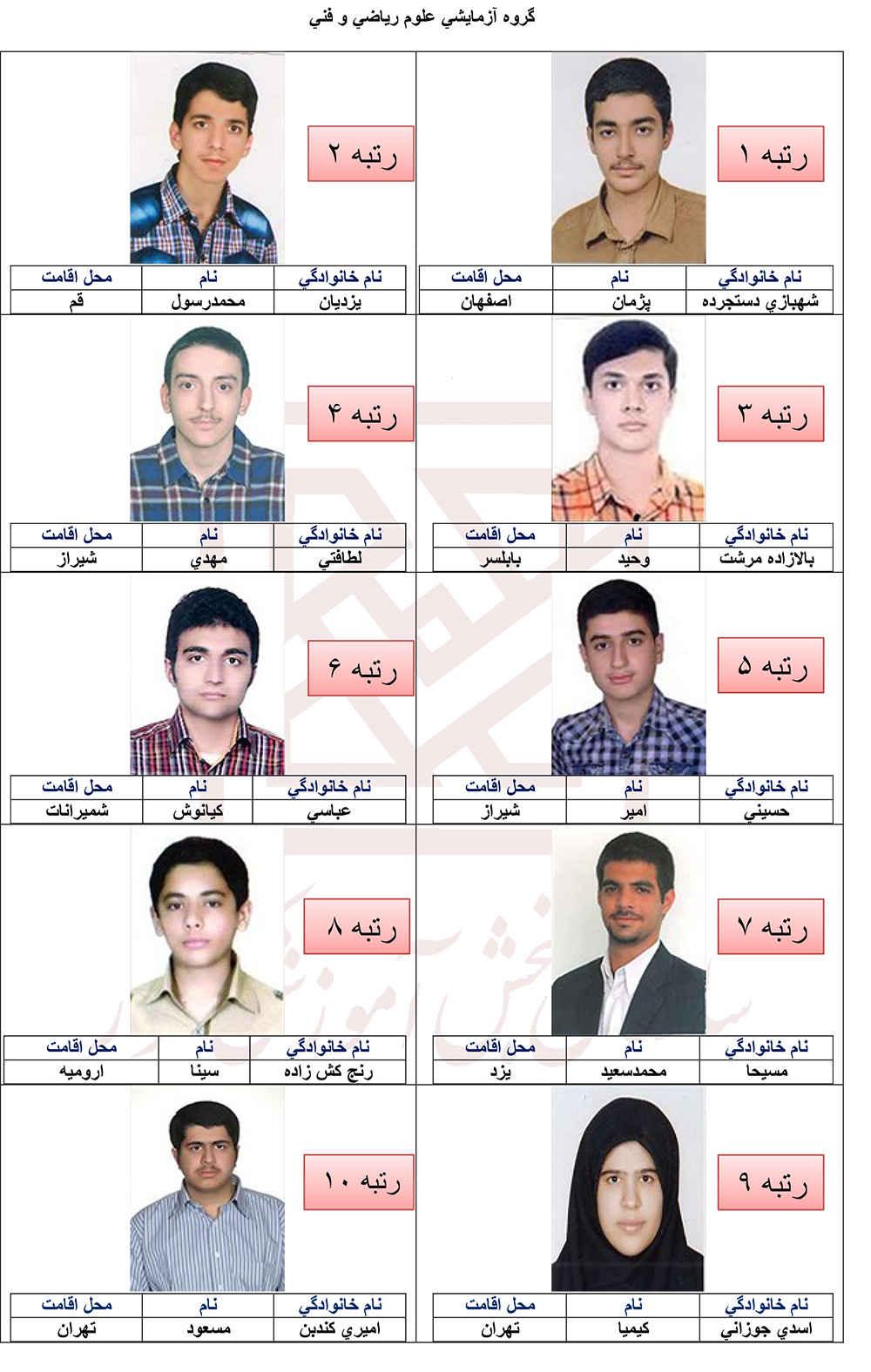 اسامی و عکس نفرات برتر کنکور سراسری 95 استان کردستان سنندج