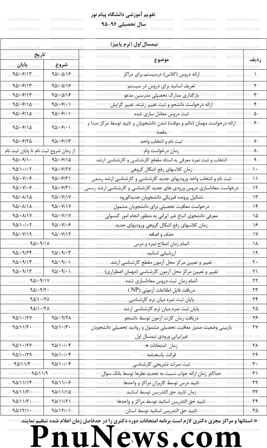تقویم آموزشی ترم اول دانشگاه پیام نور 96-95