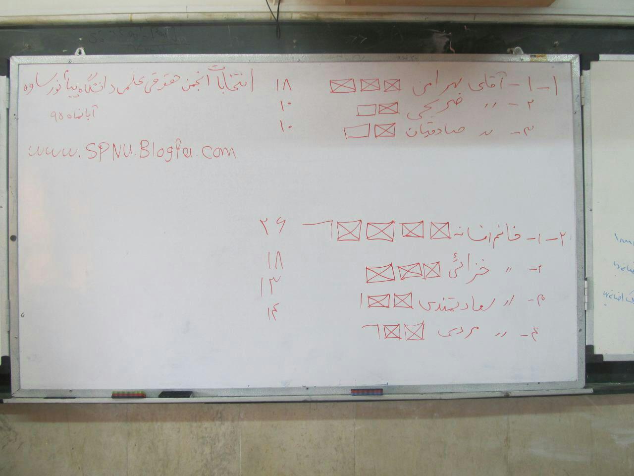انتخابات انجمن علمی پیام نور ساوه -1