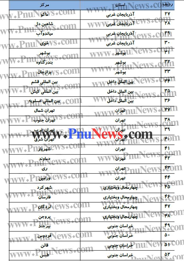 لیست مراکز مجری ترم تابستان 97 دانشگاه پیام نور