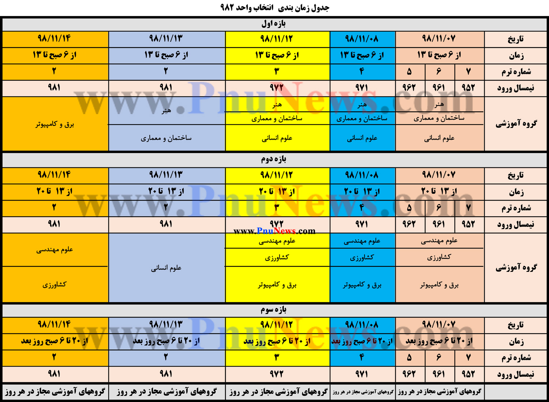 جدول زمان بندی انتخاب واحد دانشگاه فنی و حرفه ای