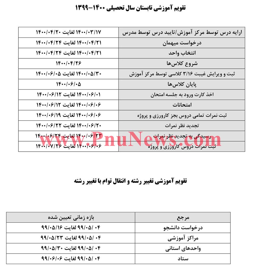 تقویم-آموزشی-ترم-تابستان-1400-دانشگاه-علمی-کاربردی