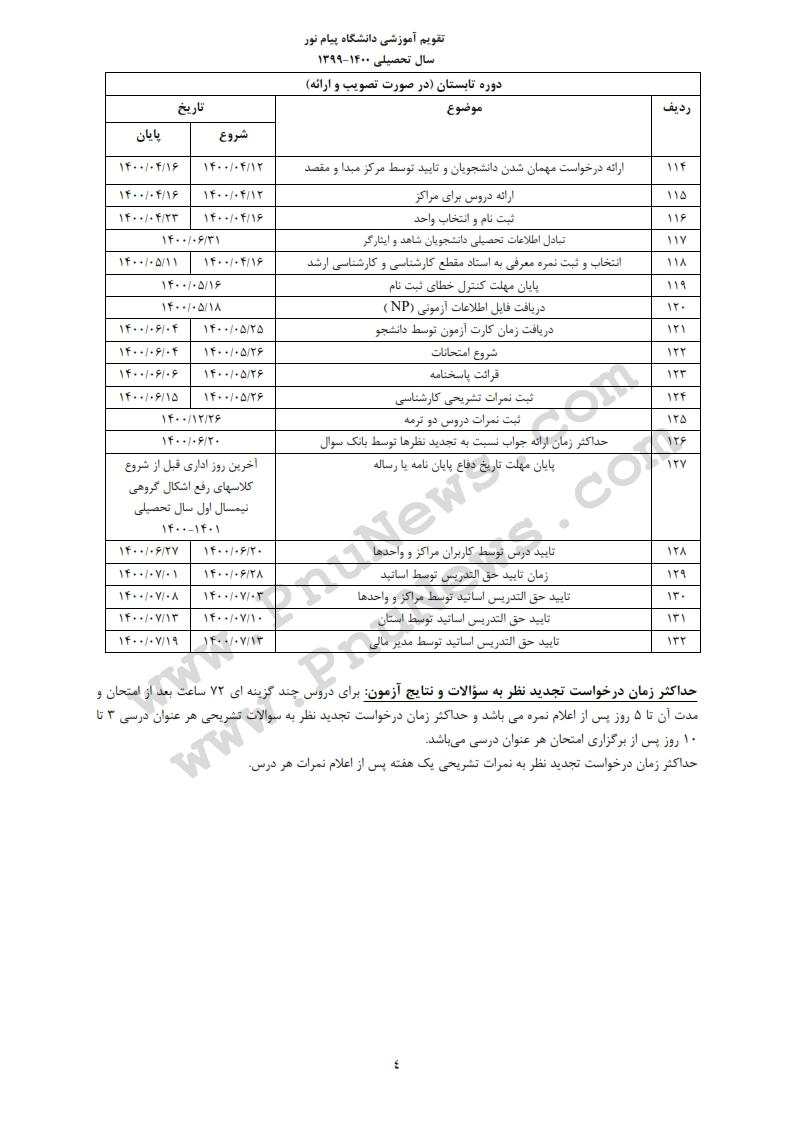ad3e59b0f4 تقویم آموزشی دانشگاه پیام نور در سال 1400 1399 / تاریخ ثبت نام ، انتخاب واحد و مهمان اخبار پیام نور