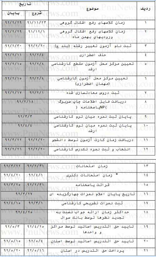 تقویم اموزشی پیام نور