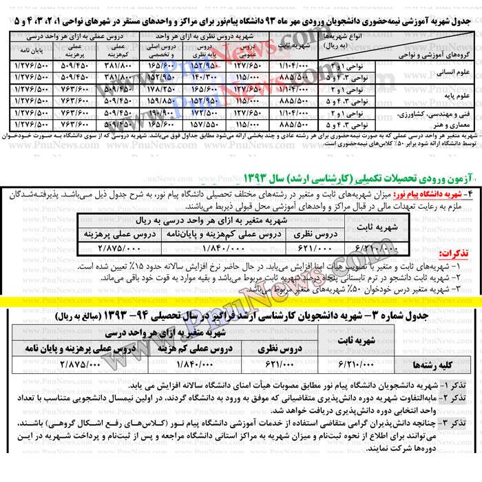 جدول شهریه دانشگاه پیام نور